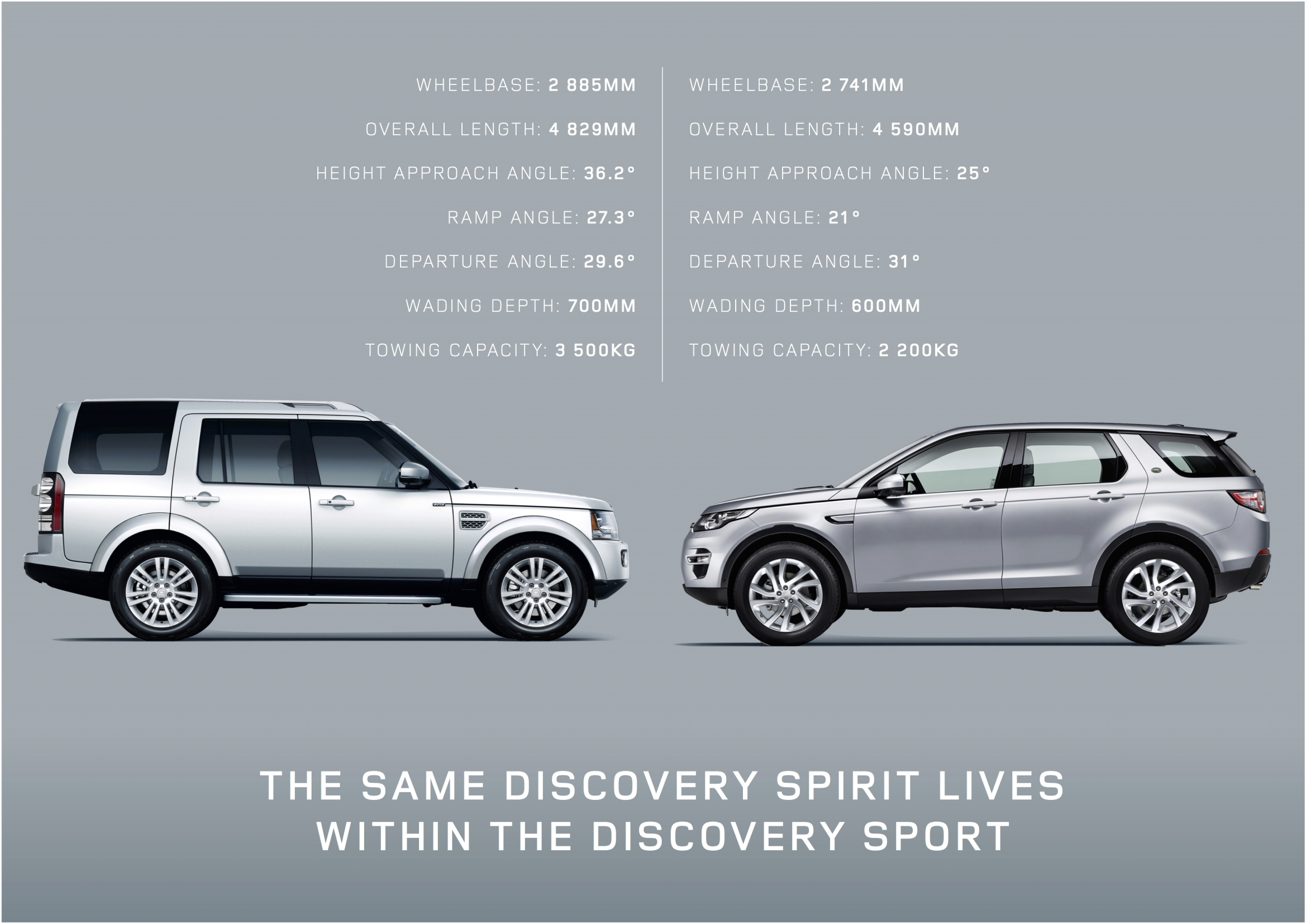 Discovery_Family